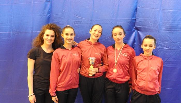 Dominio Rhythmic School nel campionato regionale Silver