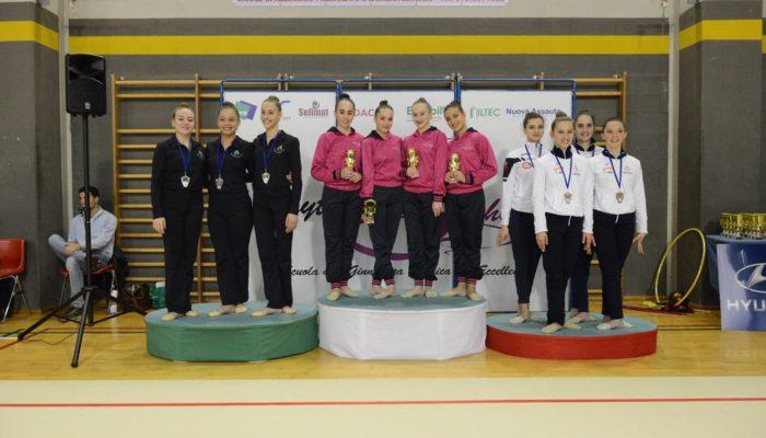Rhythmic School nuovamente d'oro anche nel campionato di Insieme FGI