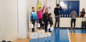 Tre ori e due bronzi per la Rhythmic School domenica a Saluzzo